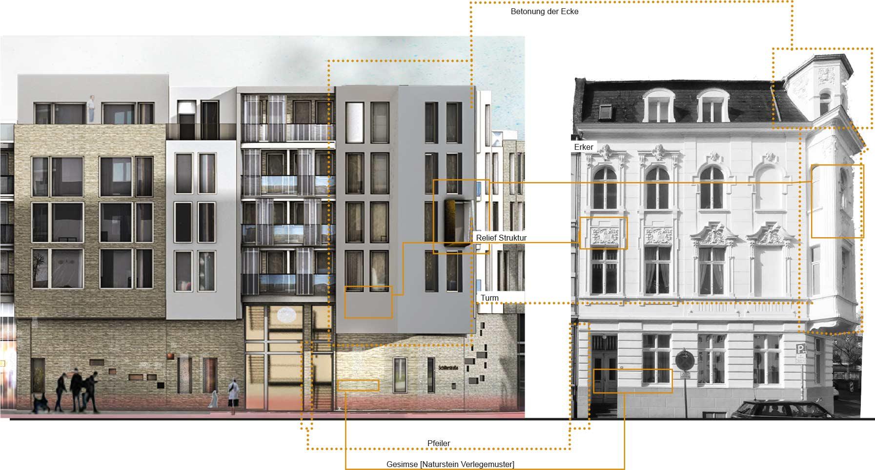 Architektur-Analogien der Gründerzeit