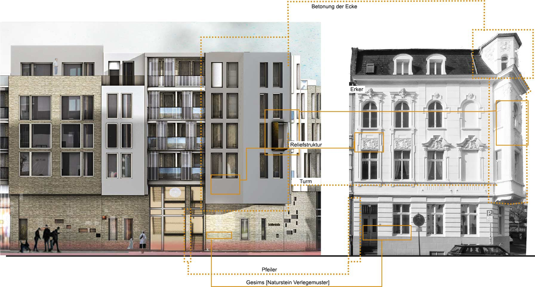 architektur_analogien-gruenderzeit_comp